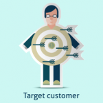 The Layman's Guide to Creating a Customer Persona [Part 1]